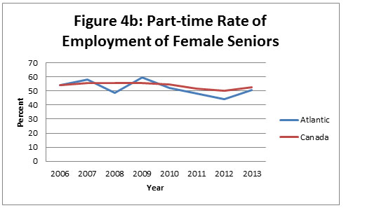ARGEIAD Newsletter - Seniors in the Workforce