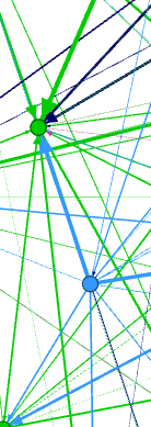 Excerpt of Impact Graph
