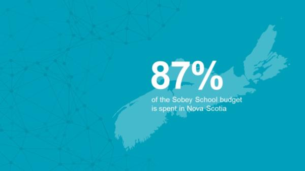 87% of budget spent in NS